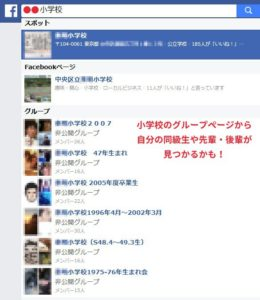 Facebookスポットとグループ